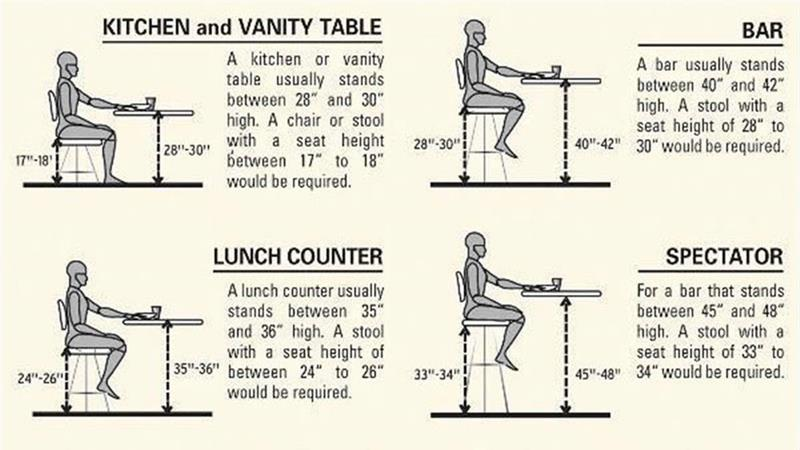 A Guide to Different Types of Barstools and Counter Stools-2